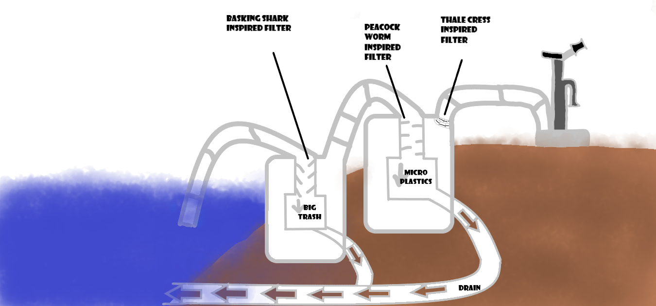 CleanWaterSystem